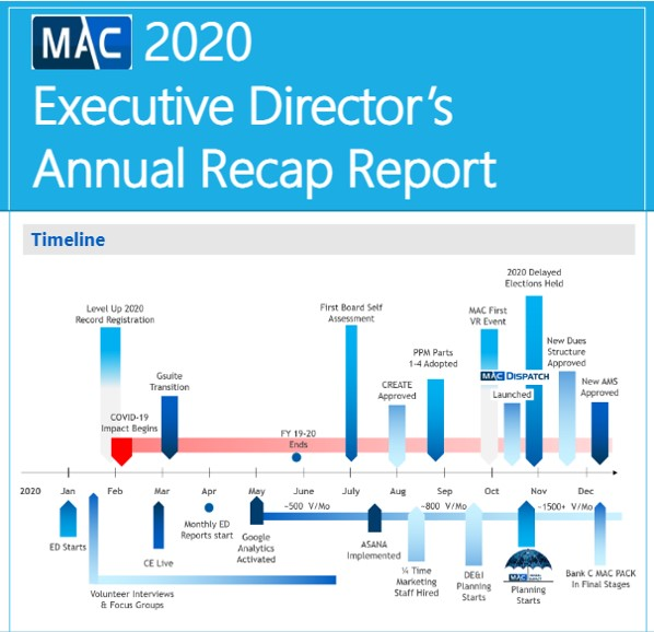 Cover Picture - 2020 MAC ED Report